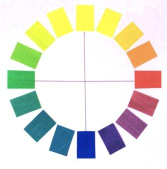 fargcirkel